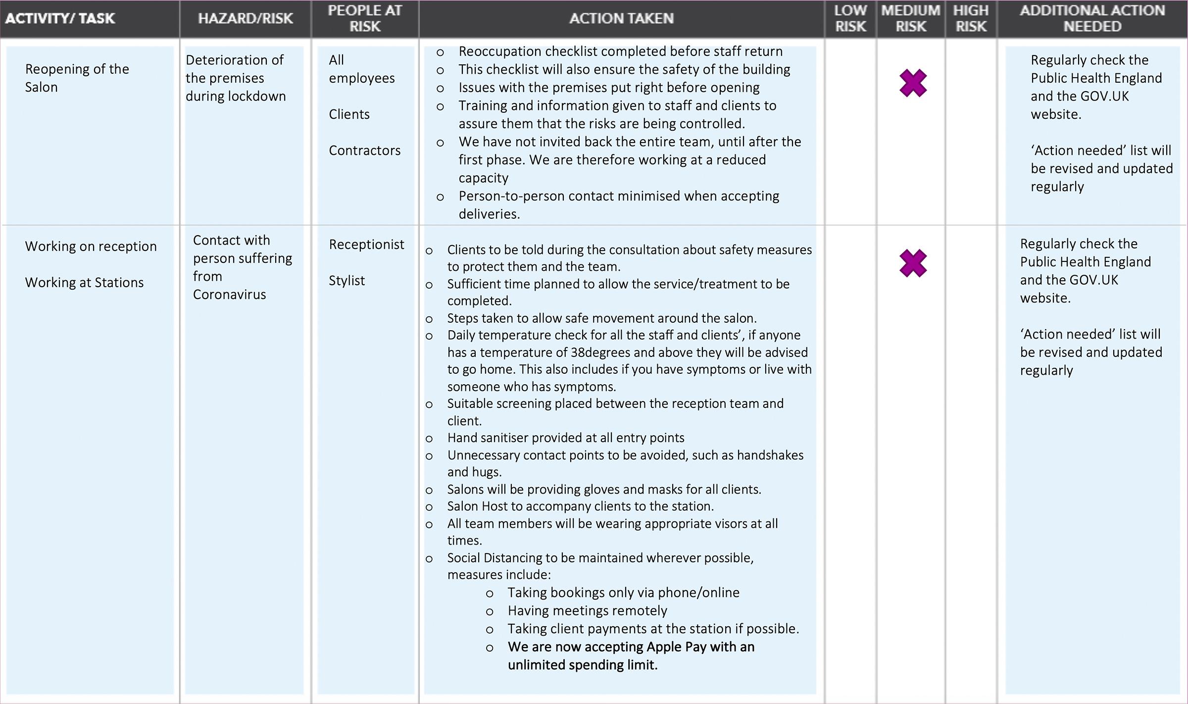 covid risk assessment sheet 1