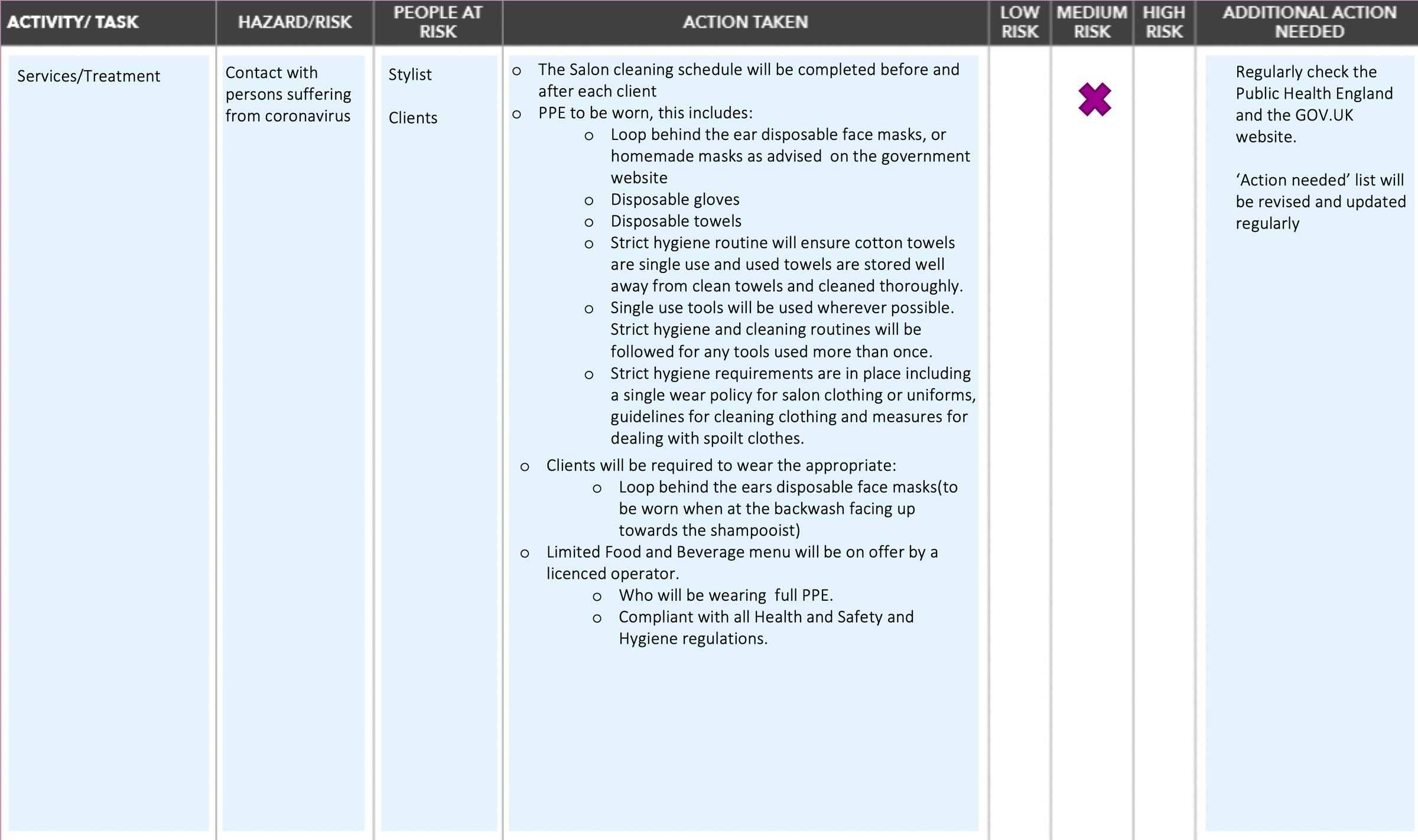 covid risk assessment sheet 3