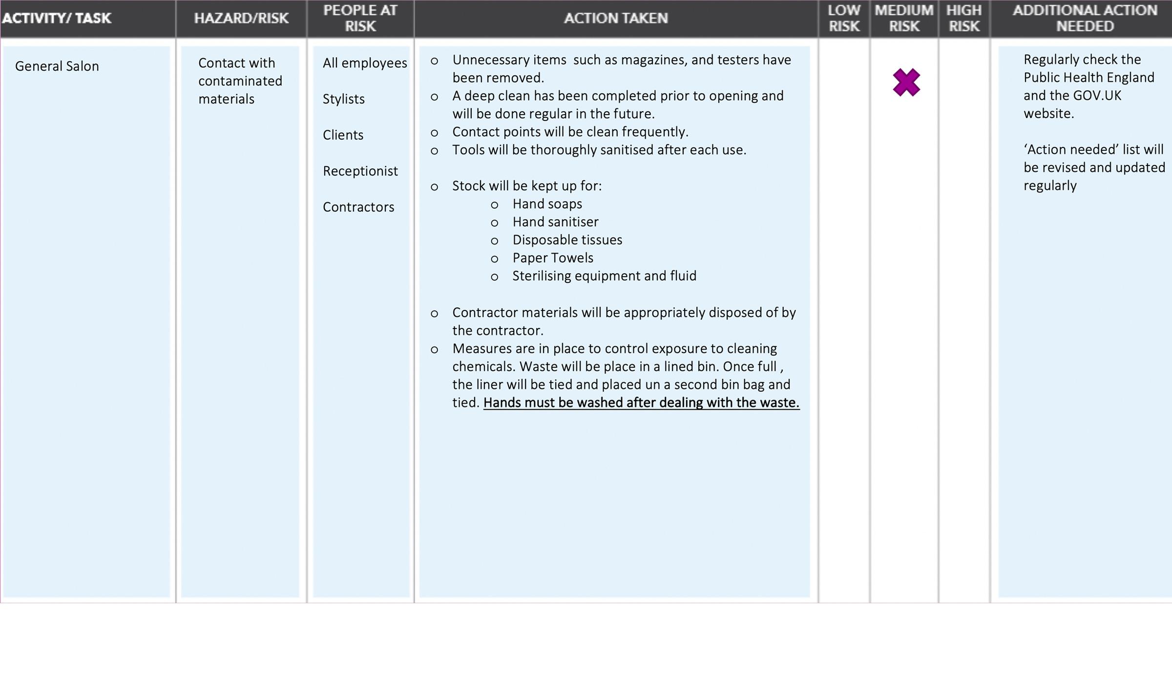 covid risk assessment sheet 4